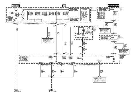 ignition wiring schematics for 2002 gmc envoy ignition get free image about wiring diagram car won t start and there is no spark coming from spark wires