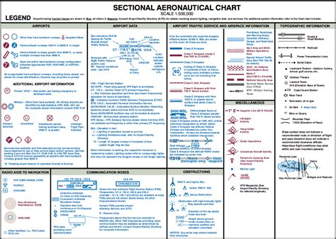 vfr sectional legend faa drone study guide aeronautical charts 3dr site