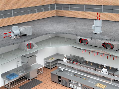 restaurant exhaust fan kitchen and restaurant exhaust fans ventilators