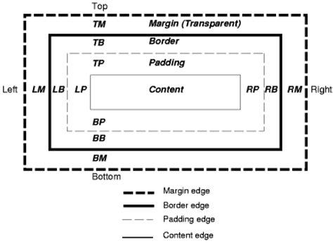 Html Table Border Size Html Border Html Code Tutorial Html Code Tutorial