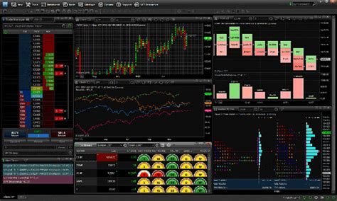 Forex Trading Platform by 5 Best Forex Pc Software To Boost Your Transactions