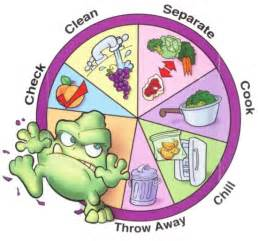 symptoms of food poisoning healthcare