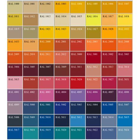 color panel panel de couleur wikilia fr