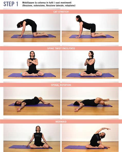 esercizi rinforzo pavimento pelvico pilates per la schiena fif federazione italiana fitness