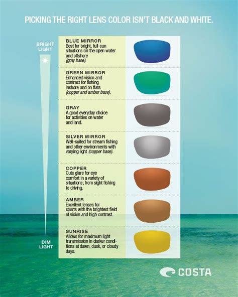 sunglass lens colors 14 best images about my cool costa lanyard on