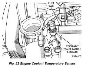 dodge ram 1500 o2 sensor location bank 2 get free image about wiring diagram