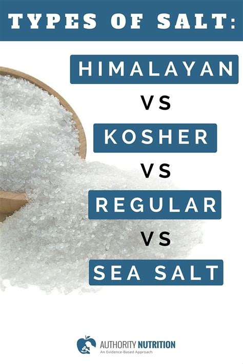 This Article Compares Several Different Types Of Salt
