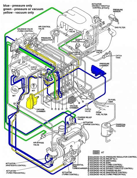 vacuum diagram generous turbo diagrams photos electrical and wiring