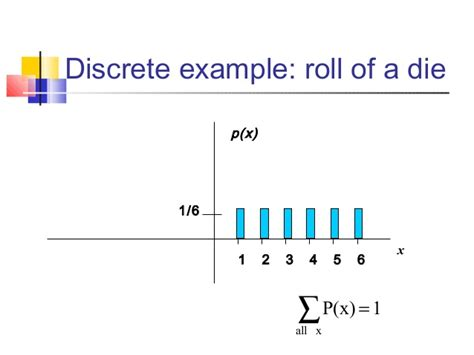 Mba Distribution by Mba I Qt Unit 4 1 Introduction To Probability Distributions