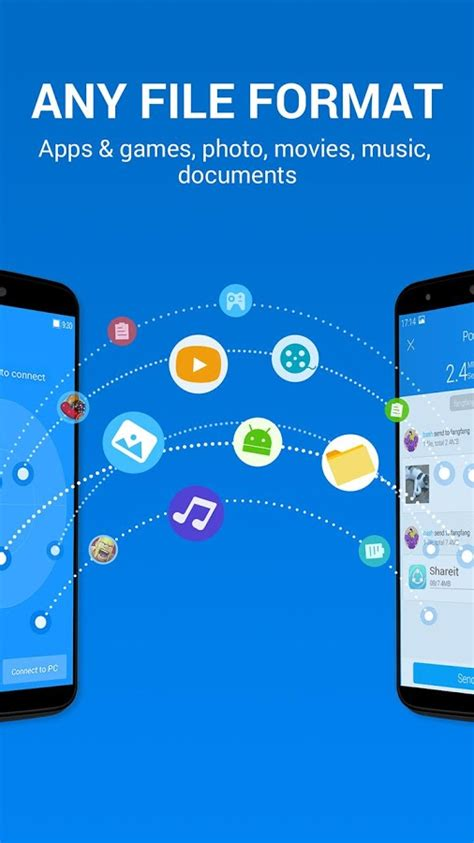 Syari Ij shareit transfer android apps on play
