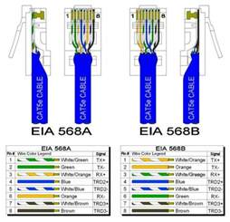 cat5e color order cat5e cable wiring schemes b b electronics