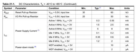 standard resistor datasheet standalone temperature logger updated to v2 1 171 insidegadgets