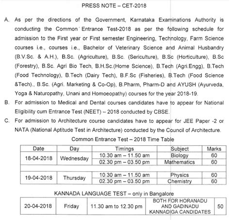 Pgcet Mba Cut by Karnataka Pgcet Sle Papers Previous
