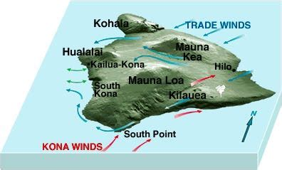hawaii wind pattern weather on the big island explained hawai i climate guide