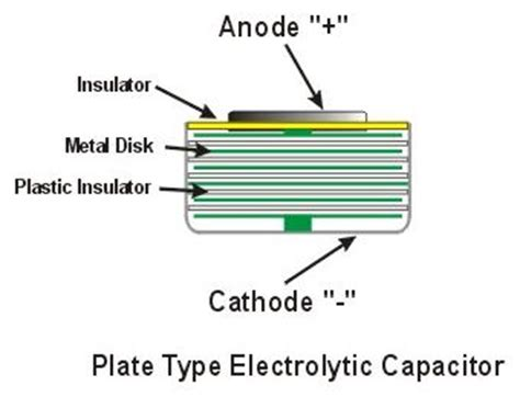 capacitors explained batteries cells and capacitors explained