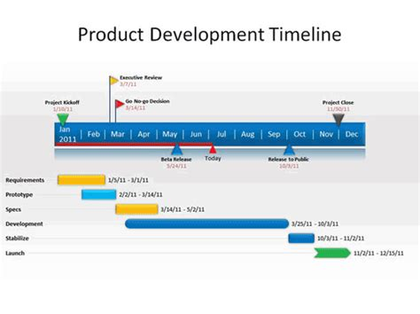 create beautiful timelines in powerpoint with office