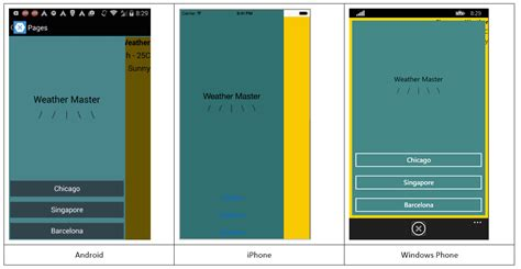 xamarin layout border xamarin pages the screens of an app