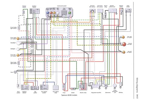 scooter wiring diagram scooter wiring diagram get free image about
