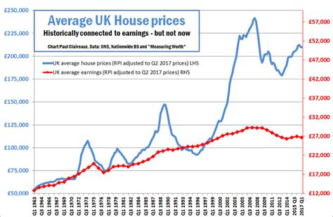 top 28 how house prices in the calculated risk real