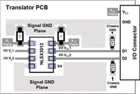 what is decoupling diode pcb design guidelines for dual power supply voltage translators 25 may 2011 arrow altech