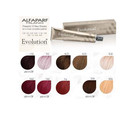 whars the ratio for schwarzkopf igora color to develop alfaparf evolution of the color 10 new shades for a more