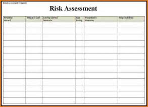 credit risk assessment template 13 sle of outlining a risk quote templates