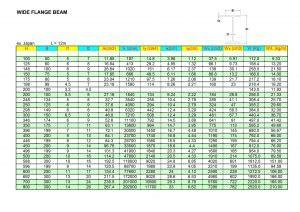 Jemuran Stainless Steel 180 Cm Paling Besar tabel wf hb unp siku konstruksi besi baja berat pt