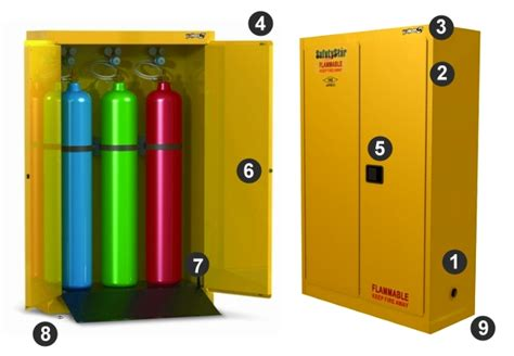 gas can storage cabinet gas bottle storage cabinet for lovely yakos65 flammable