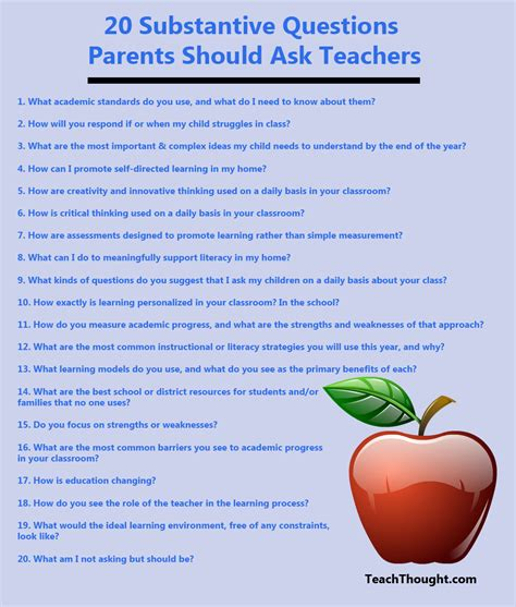 Questions To Ask At An Open House by Questions For Teachers