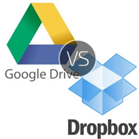 dropbox vs google photos google drive vs dropbox update two of the best cloud