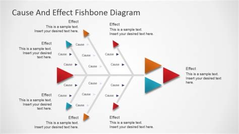 Best Fishbone Diagrams For Root Cause Analysis In Powerpoint Fishbone Diagram Template Powerpoint Free