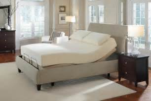 Used King Size Adjustable Bed Frame Bedroomdiscounters Adjustable Beds