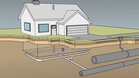 how much does it cost to rough in a bathroom sewer line installation cost sewer installation price