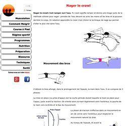 Comment Faire Le M Nage 544 by Comment Apprendre Nager Le Crawl