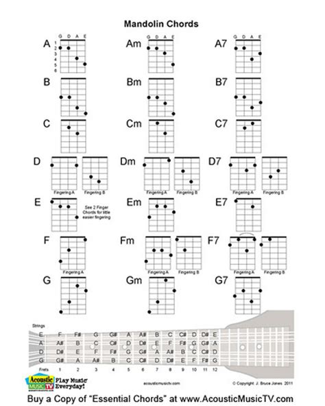 Similiar 2 Finger Mandolin Chords C Keywords