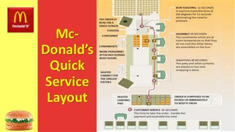 layout mcdonalds kitchen value creation by macdonald s