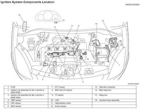 car engine manuals 2003 suzuki aerio parental controls solved how do i set timing on a 2 3 suzuki aerio engine fixya