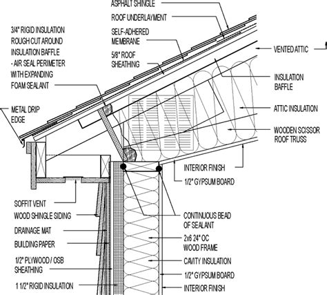 anchor roof into vinyl siding vented attic siding for cold climate scissor truss