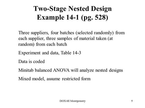 nested experimental design text reference chapter 14 pg ppt download