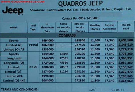 jeep compass price jeep compass launched in goa on road prices inside