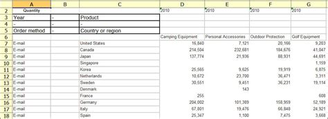 excel 2007 data format in cognos option to group repeating cells in reports produced in
