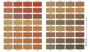 cement color mix lebrun lawnscapes decorative concrete curbing
