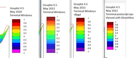 gnuplot color gnuplot bugs 992 colorbox bug with palette defined