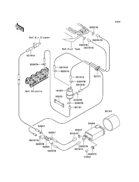 zx12 wiring diagram kz1300 wiring diagram wiring diagram