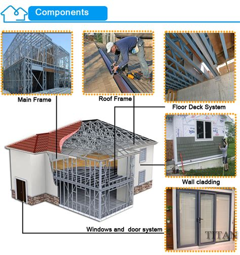 Cheap Prefab Homes Mobile Steel Framing House Plans, View