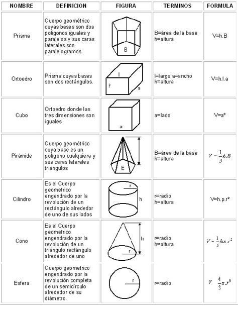 figuras geometricas del espacio investigacion ii investigaci 243 n ii