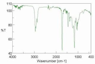 edx pattern library 2012 hot deals kindle fire ftir spectroscopy