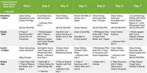 clean eating meal plan 2 the kitchen shed