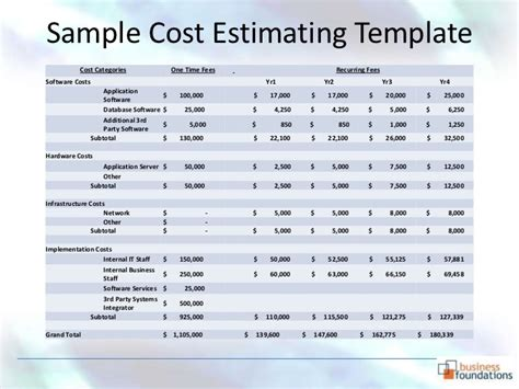 estimation template for software development project costings template excel use this excel project