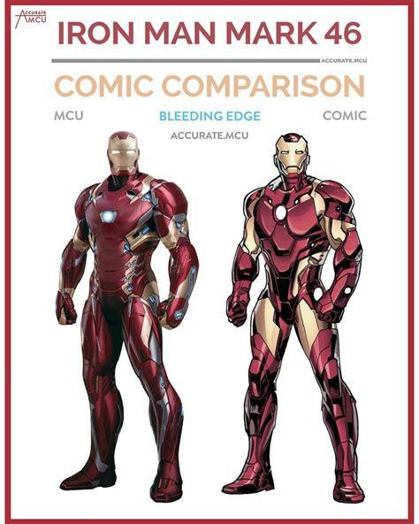 comparing mcu portrays comic characters
